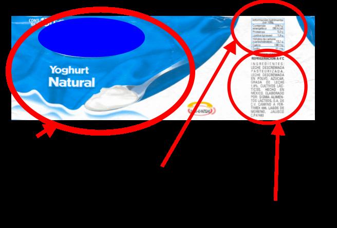 guia leer etiquetas