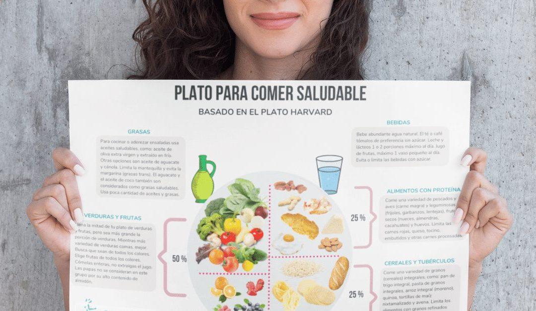 Aprende a comer sano, sin ser una experta en nutrición (descarga el Plato de Harvard)